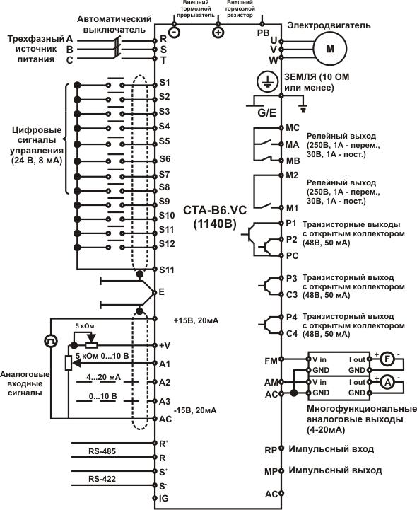 Схема подключения частотных преобразователей CTA-B6.VC (1140 В)