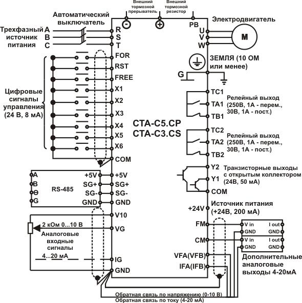 Схема подключения частотных преобразователей CTA-C5.CP